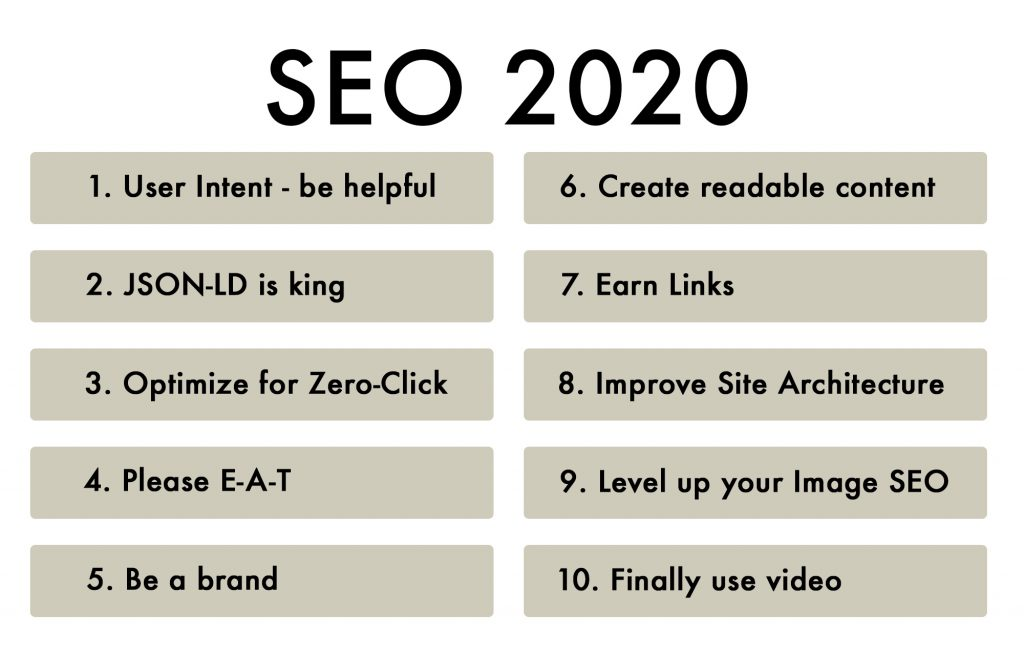 How to SEO 2020