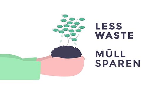 Less Waste, weniger Müll produzieren